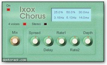 Ixox IxoxChorus