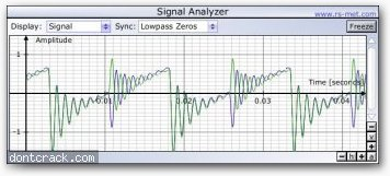 Rs-met Signal Analyzer